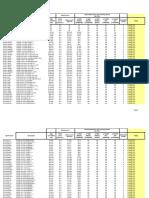 Master EMC Price List