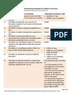 UAE - Various Penalties Under VAT & Excise Law
