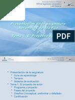 Presentación y Tema 1 - El Proyecto de Avión (3)