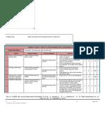 6.2 Sample Risk Assessment 2