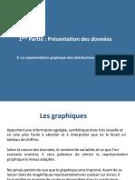 1ère Partie Les représentations graphiques des distributions statistiques(1)