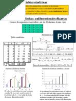 Variables Estadísticas Unidimensionales