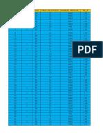 Trabajs Excel Encargado