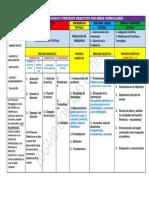 procesospedagogicosyprocesosdidacticosporareascurriculares-160630041304