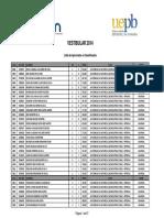 Vestibular 2014 - Resultado Por Curso
