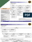 3.2 - RESCATE EN ACCIDENTES DE TRÁFICO - R0.0 10.08.2009.pdf