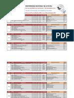 4 Equivalencias Del Plan de Estudio 2009 II Con El Plan de Estudios 2017