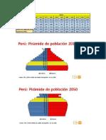 La Tasa de Mortalidad en Perú No Varía