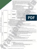 Cuadros teoria del delito-Zaffaroni.pdf