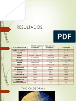 ACTINOMICETOS1