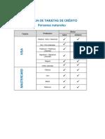 Formulas Tarjeta Visa Actuales