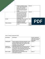 Parents evaluation developmental status.docx