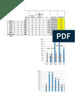 Taller de Trabajo 1 Datos