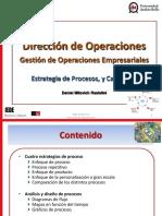 S4.2- Estrategia de Diseño de Procesos y Capacidad