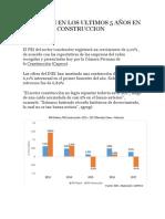 Inflacion en Los Ultimos 5 Años en El Sector Construccion