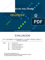 1.1 Introducción y Arquitectura de La Telefonía Analógica y Digital 1