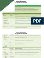 Matrix-Perbandingan-ISO-14001-2015-vs-ISO-14001-2004-PDF.pdf