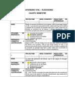 Cuestionario Civil Sucesiones (1)