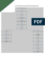 Diagrama de Flujo del Proceso de Elaboración de Pescado Salado en pila Húmeda y Pila Seca.docx