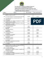 Tabela de Retribuicao de Servicos de Marcas Inpi 20170606