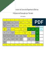 Execução Curricular.pdf