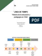 Linea de Tiempo Educación Chilena