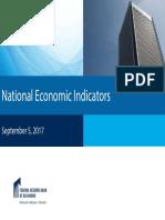 Ritchmond Fed - National Economic Indicators.pdf