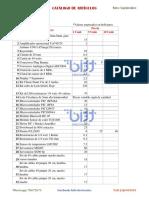 Catálogo Bitt Electronics Septiembre