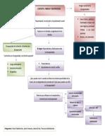 Ocupa II Mapa Conceptual -Contexto%2c Familia y Discapacidad.