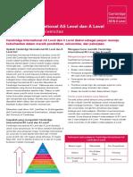 255100-cambridge-international-as-and-a-level-factsheet-bahasa.pdf