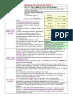 SISTEMA_EDAFICO.pdf