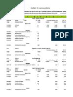 Analisis Unitario Losa