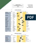 Factores Principales 16pf5