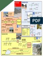 chira piura sistemahidraulico.pdf