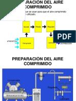 6_produccion de Aire