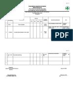 9.1.1.7 Bukti Analisis Dan Tindak Lanjut Ktd, Ktc, Kpc Dan Knc