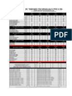 PC Themes Pricelist