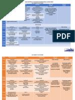 Programa Cientifico VI CIAP 2017