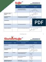 SwissHuge List of Impurities