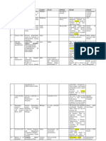 EBP of literature review.docx