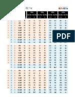 MCS-Index-802.11n-and-802.11ac.pdf