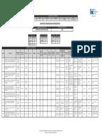 matriz de trazabilidad de requisitos segun PMI.pdf