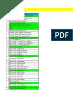 Database Univ Medcom