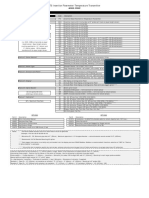 Ft3 Model Codes