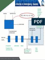 Process_flow_HBG.pdf