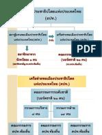 องค์การประชาธิปไตยแห่งประเทศไทย
