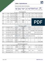 Sabater Fundimol Catalog p10 11