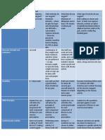 ef310 unit 08 client assessment matrix fitt pros - marilynniffin