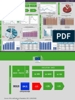 Poultry Meat Dashboard