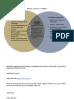 "Evidencia Diagrama ""E-Commerce y E-Business"""